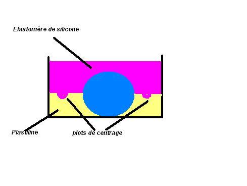 le principe de moulage pdf